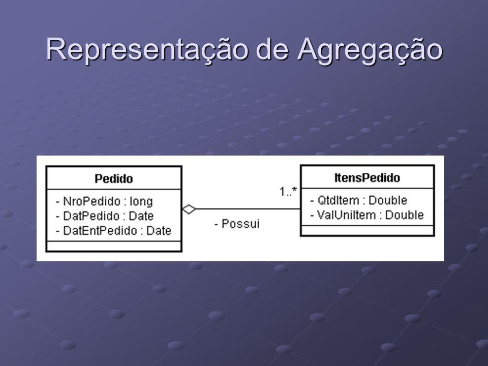 Representação de Agregação