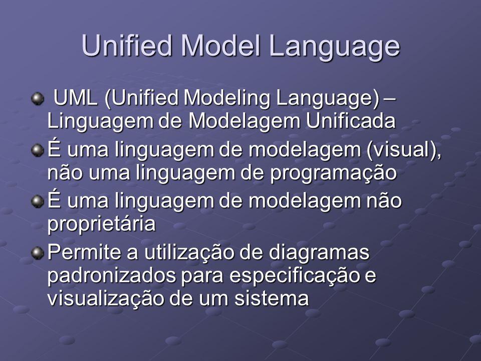 Unified Model Language UML (Unified Modeling Language) – Linguagem de Modelagem Unificada UML (Unified Modeling Language) – Linguagem de Modelagem Unificada É uma linguagem de modelagem (visual), não uma linguagem de programação É uma linguagem de modelagem não proprietária Permite a utilização de diagramas padronizados para especificação e visualização de um sistema