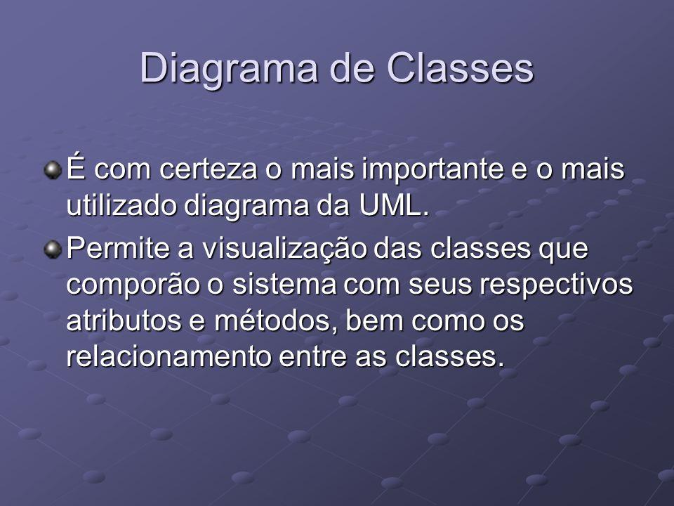 Diagrama de Classes É com certeza o mais importante e o mais utilizado diagrama da UML.