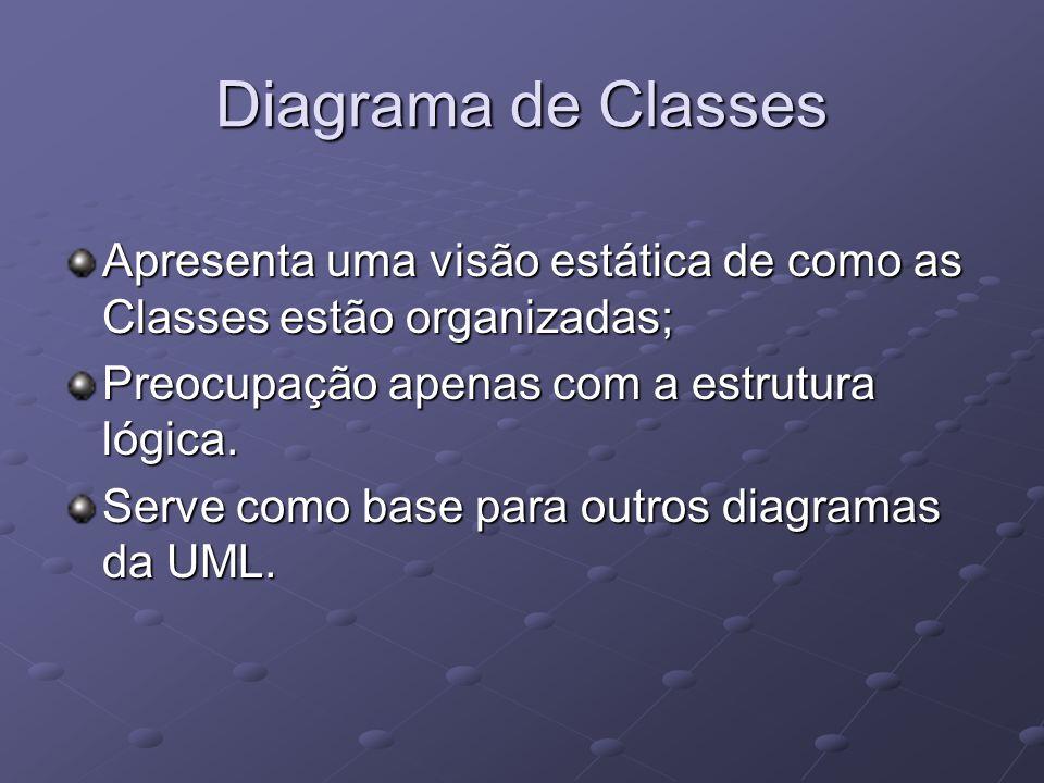 Diagrama de Classes Apresenta uma visão estática de como as Classes estão organizadas; Preocupação apenas com a estrutura lógica.