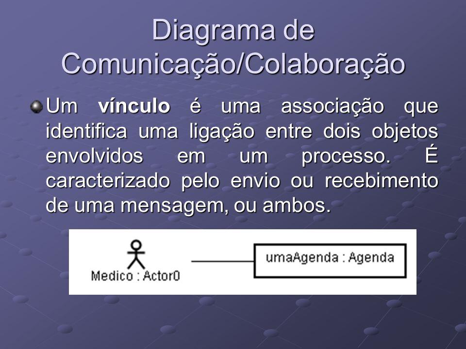 Diagrama de Comunicação/Colaboração Um vínculo é uma associação que identifica uma ligação entre dois objetos envolvidos em um processo.