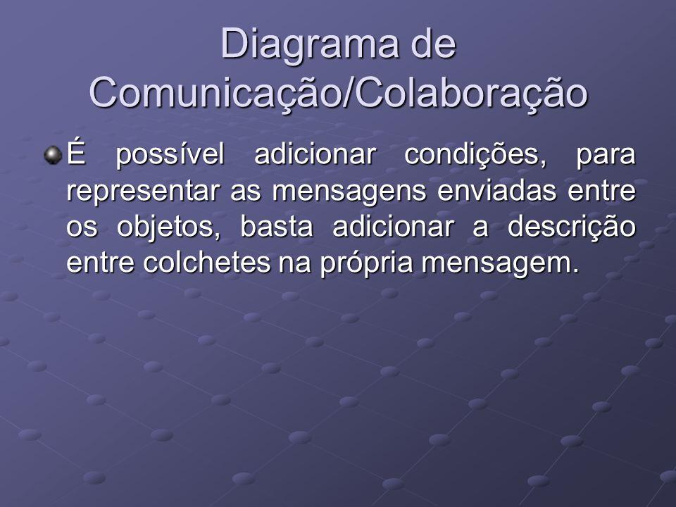Diagrama de Comunicação/Colaboração É possível adicionar condições, para representar as mensagens enviadas entre os objetos, basta adicionar a descrição entre colchetes na própria mensagem.