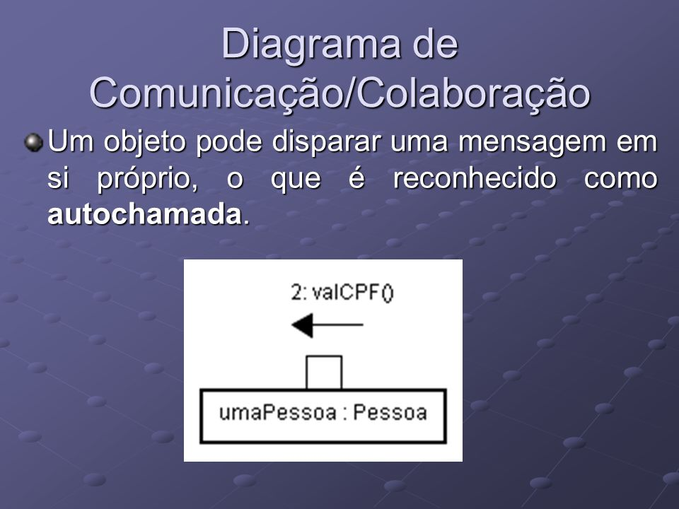 Um objeto pode disparar uma mensagem em si próprio, o que é reconhecido como autochamada.