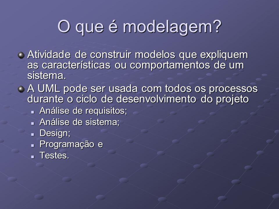O que é modelagem.