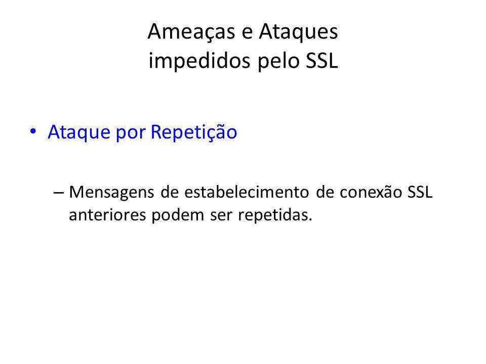 Ameaças e Ataques impedidos pelo SSL Ataque por Repetição – Mensagens de estabelecimento de conexão SSL anteriores podem ser repetidas.