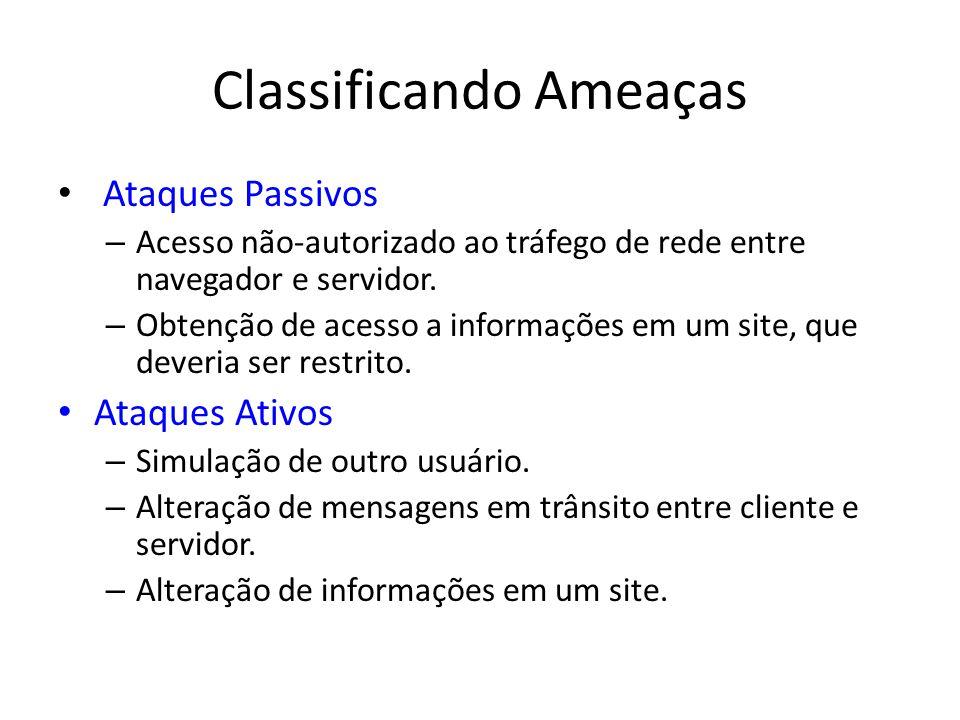 Classificando Ameaças Ataques Passivos – Acesso não-autorizado ao tráfego de rede entre navegador e servidor. – Obtenção de acesso a informações em um