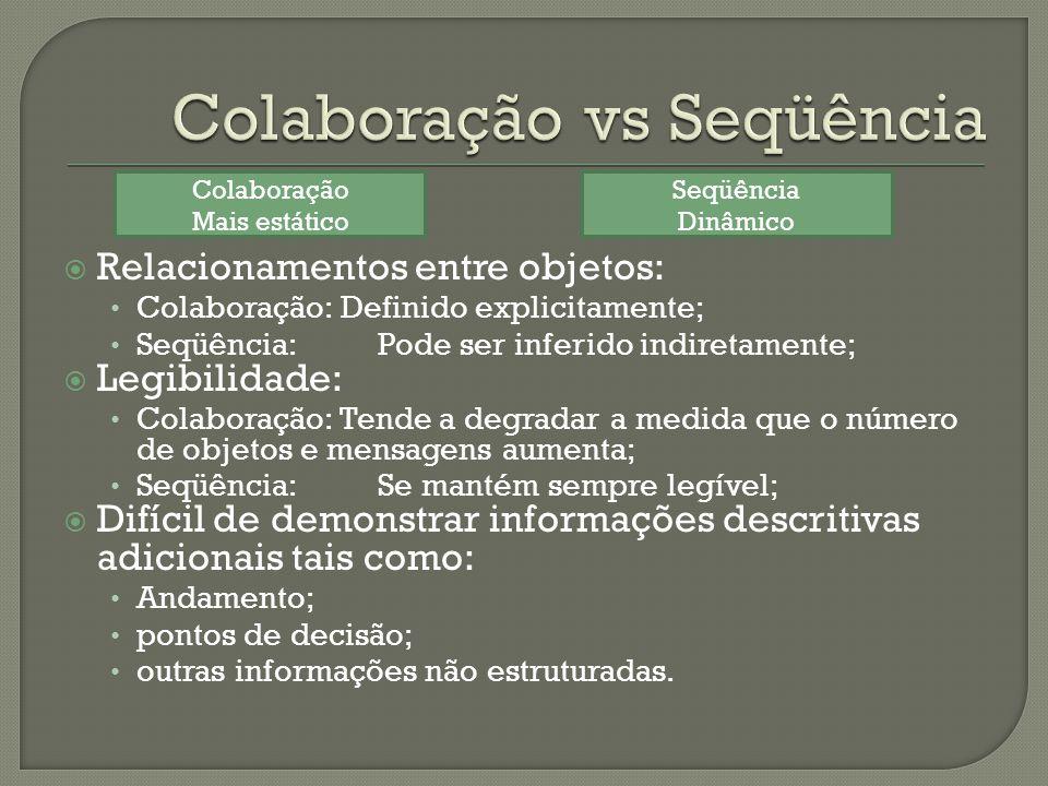 Relacionamentos entre objetos: Colaboração: Definido explicitamente; Seqüência:Pode ser inferido indiretamente; Legibilidade: Colaboração: Tende a deg