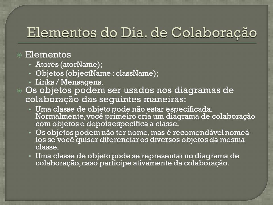 Elementos Atores (atorName); Objetos (objectName : className); Links / Mensagens. Os objetos podem ser usados nos diagramas de colaboração das seguint