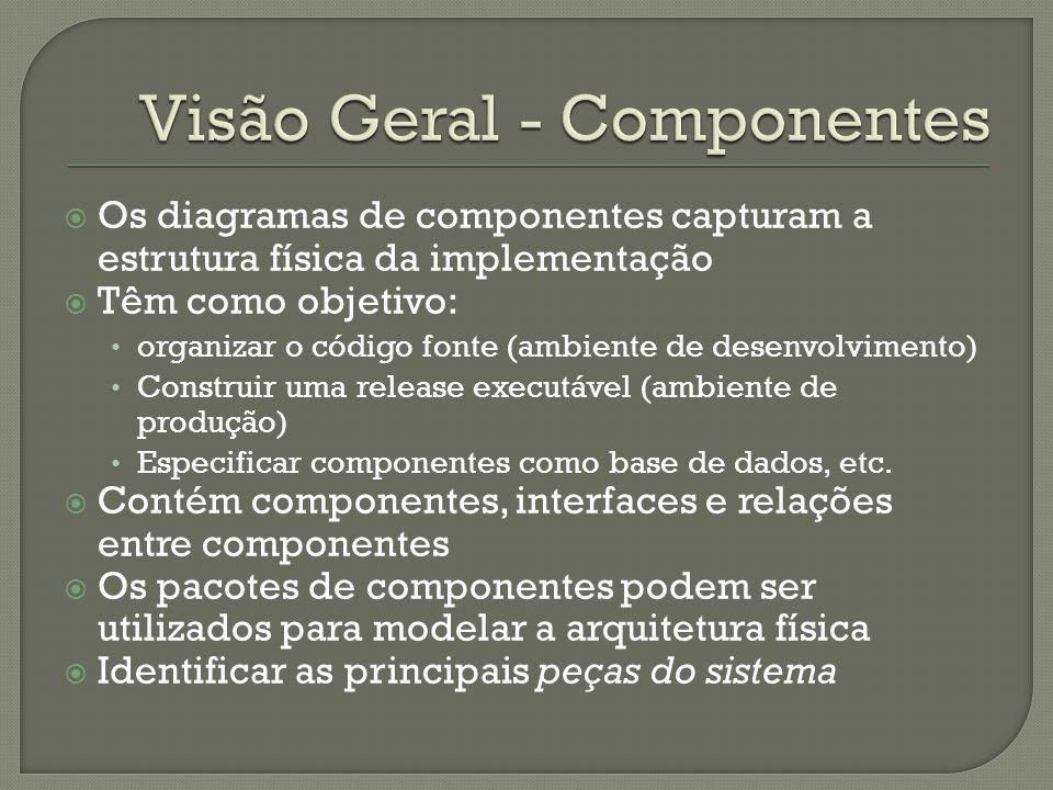 Os diagramas de componentes capturam a estrutura física da implementação Têm como objetivo: organizar o código fonte (ambiente de desenvolvimento) Con