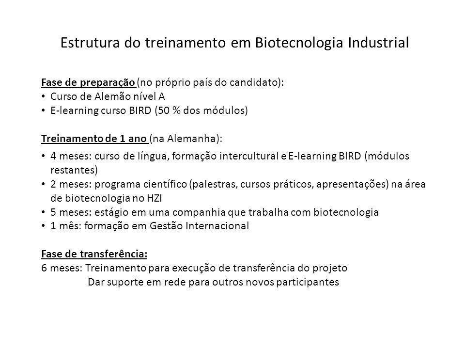 Estrutura do treinamento em Biotecnologia Industrial Fase de preparação (no próprio país do candidato): Curso de Alemão nível A E-learning curso BIRD (50 % dos módulos) Treinamento de 1 ano (na Alemanha): 4 meses: curso de língua, formação intercultural e E-learning BIRD (módulos restantes) 2 meses: programa científico (palestras, cursos práticos, apresentações) na área de biotecnologia no HZI 5 meses: estágio em uma companhia que trabalha com biotecnologia 1 mês: formação em Gestão Internacional Fase de transferência: 6 meses: Treinamento para execução de transferência do projeto Dar suporte em rede para outros novos participantes