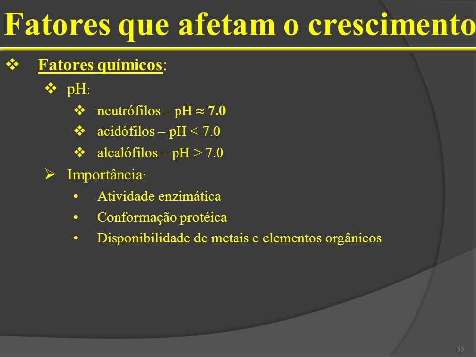 Fatores que afetam o crescimento Fatores químicos: pH : neutrófilos – pH 7.0 acidófilos – pH < 7.0 alcalófilos – pH > 7.0 Importância : Atividade enzimática Conformação protéica Disponibilidade de metais e elementos orgânicos 22