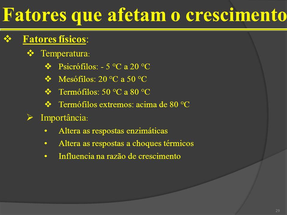 Fatores que afetam o crescimento Fatores físicos: Temperatura : Psicrófilos: - 5 °C a 20 °C Mesófilos: 20 °C a 50 °C Termófilos: 50 °C a 80 °C Termófi