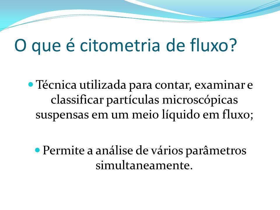 O que é citometria de fluxo? Técnica utilizada para contar, examinar e classificar partículas microscópicas suspensas em um meio líquido em fluxo; Per