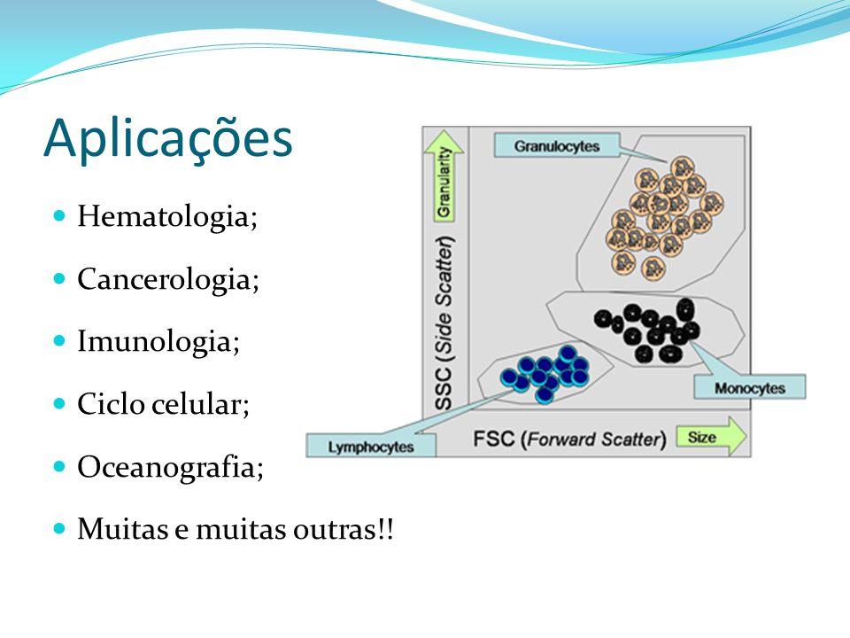 Aplicações Hematologia; Cancerologia; Imunologia; Ciclo celular; Oceanografia; Muitas e muitas outras!!