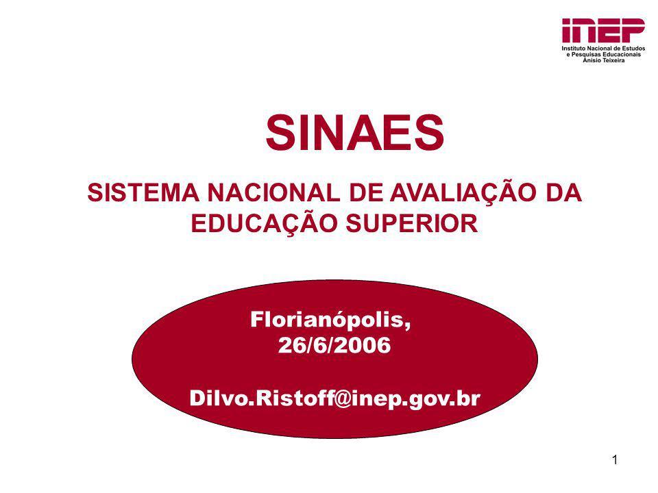 1 SINAES SISTEMA NACIONAL DE AVALIAÇÃO DA EDUCAÇÃO SUPERIOR Florianópolis, 26/6/2006 Dilvo.Ristoff@inep.gov.br