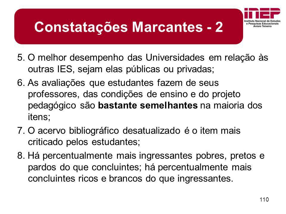 110 5. O melhor desempenho das Universidades em relação às outras IES, sejam elas públicas ou privadas; 6. As avaliações que estudantes fazem de seus