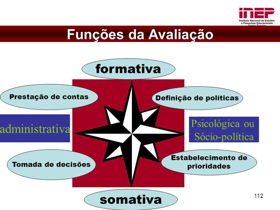 112 Funções da Avaliação Psicológica ou Sócio-política administrativa Tomada de decisões Prestação de contas Definição de políticas Estabelecimento de