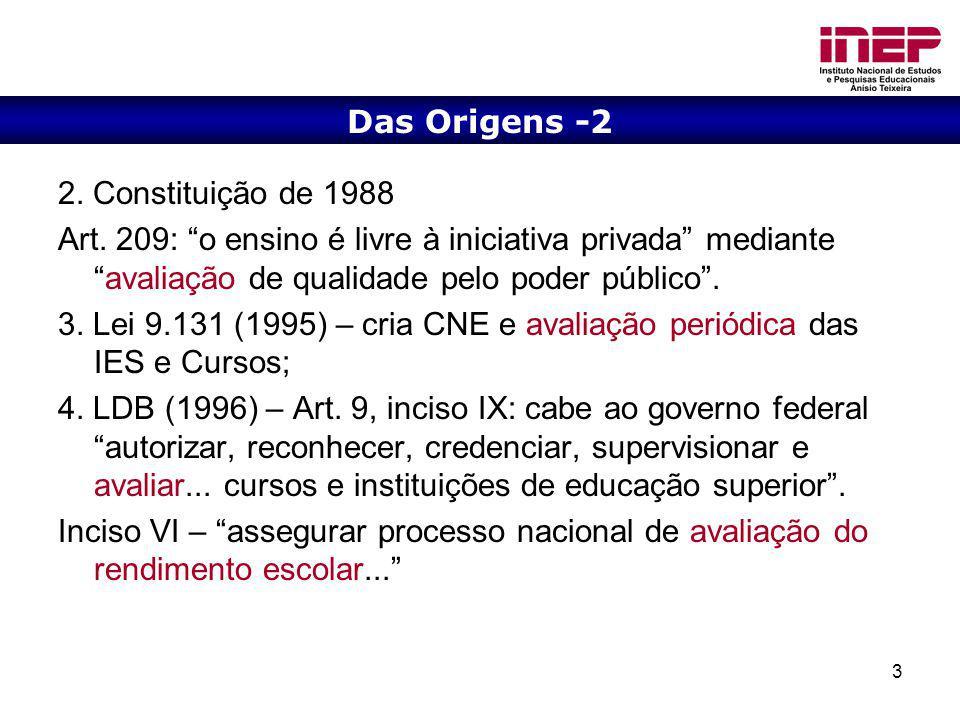 3 2. Constituição de 1988 Art. 209: o ensino é livre à iniciativa privada medianteavaliação de qualidade pelo poder público. 3. Lei 9.131 (1995) – cri
