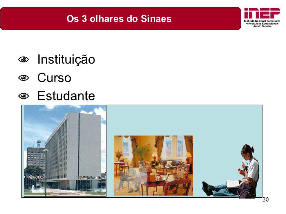 30 Instituição Curso Estudante Os 3 olhares do Sinaes
