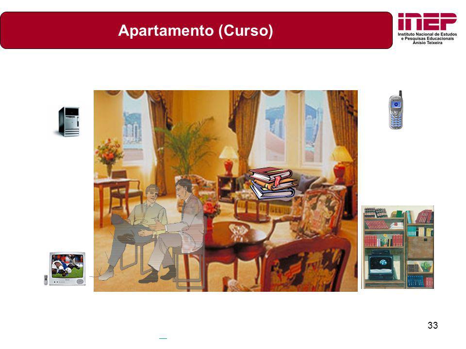 33 Apartamento (Curso)