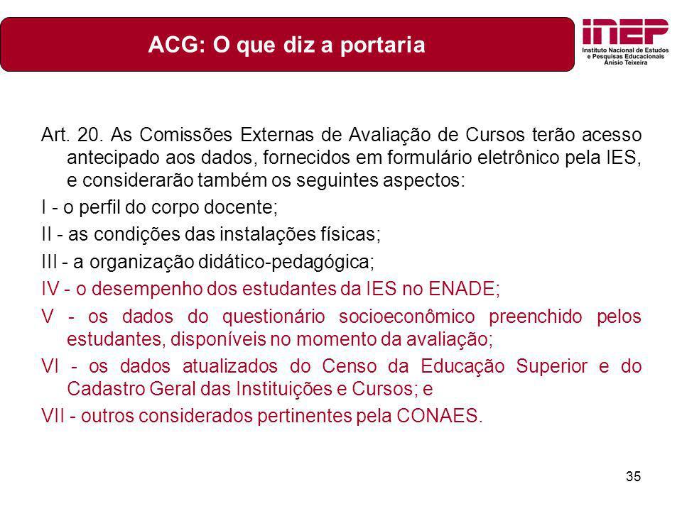 35 Art. 20. As Comissões Externas de Avaliação de Cursos terão acesso antecipado aos dados, fornecidos em formulário eletrônico pela IES, e considerar