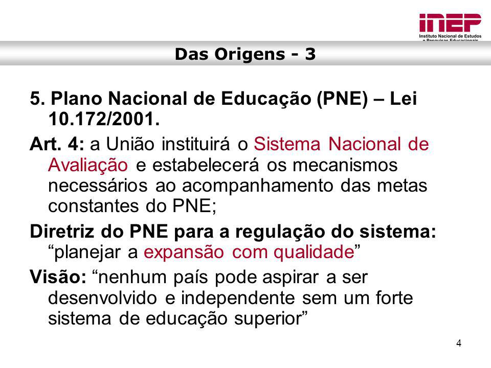 4 5. Plano Nacional de Educação (PNE) – Lei 10.172/2001. Art. 4: a União instituirá o Sistema Nacional de Avaliação e estabelecerá os mecanismos neces