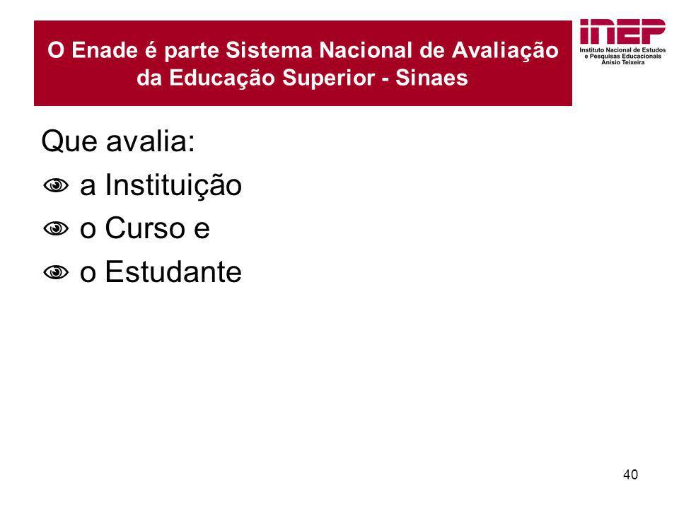 40 O Enade é parte Sistema Nacional de Avaliação da Educação Superior - Sinaes Que avalia: a Instituição o Curso e o Estudante