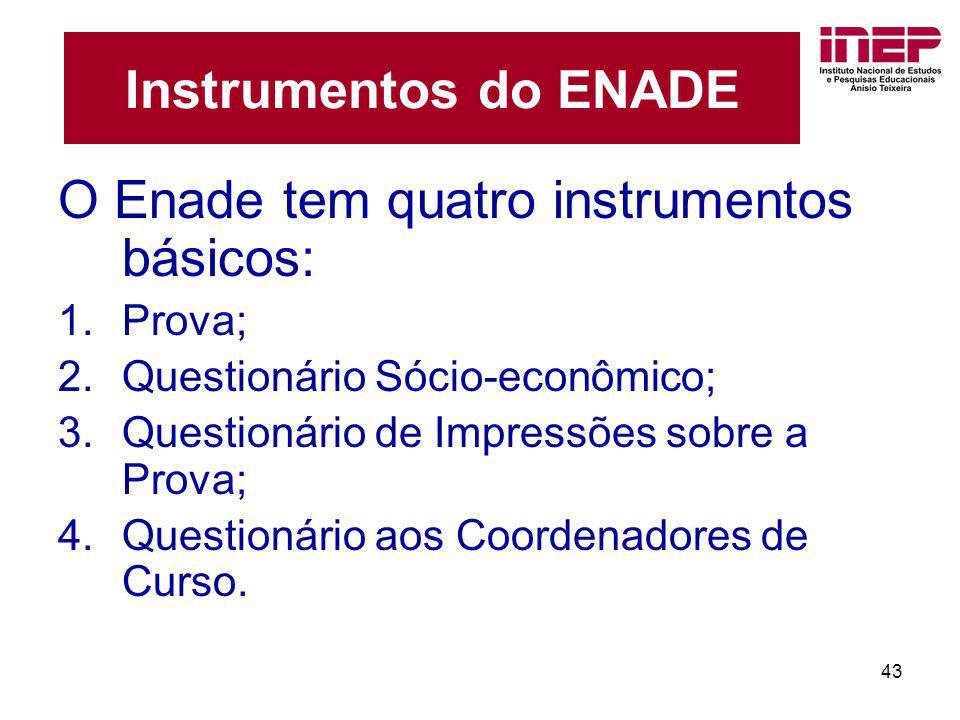 43 Instrumentos do ENADE O Enade tem quatro instrumentos básicos: 1.Prova; 2.Questionário Sócio-econômico; 3.Questionário de Impressões sobre a Prova;