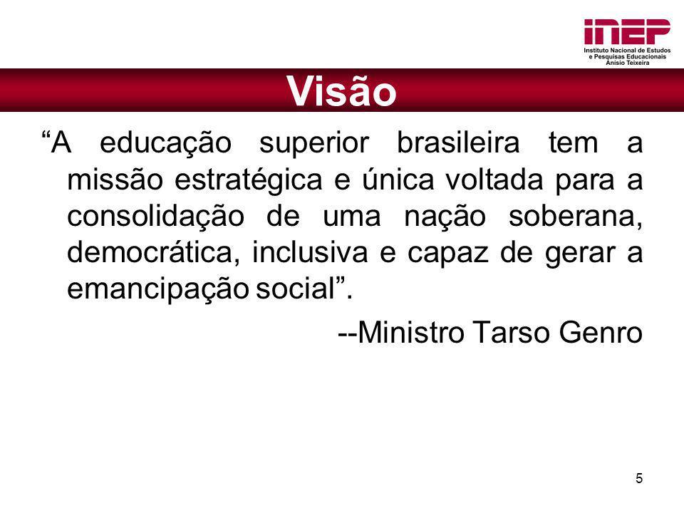 5 A educação superior brasileira tem a missão estratégica e única voltada para a consolidação de uma nação soberana, democrática, inclusiva e capaz de