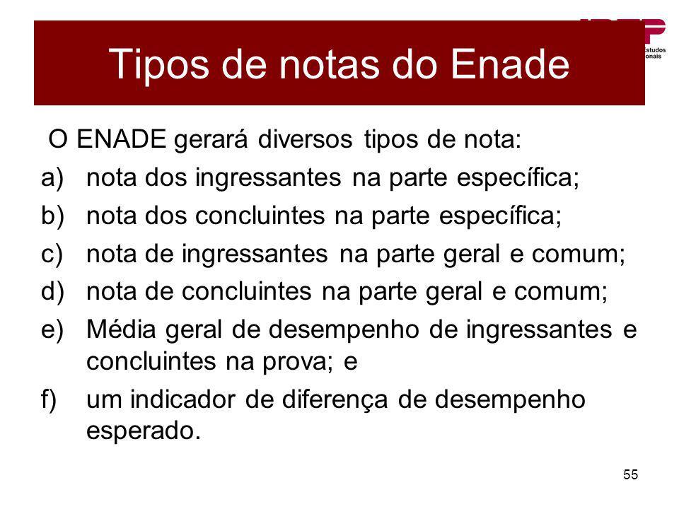 55 Tipos de notas do Enade O ENADE gerará diversos tipos de nota: a)nota dos ingressantes na parte específica; b)nota dos concluintes na parte específ