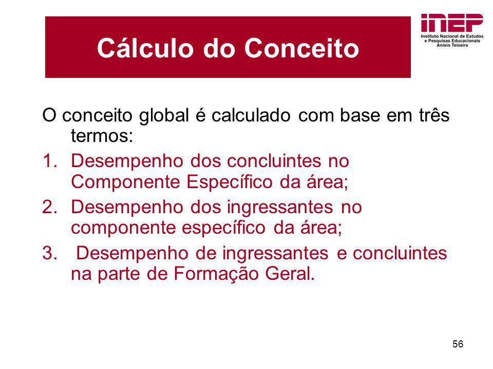 56 Cálculo do Conceito O conceito global é calculado com base em três termos: 1.Desempenho dos concluintes no Componente Específico da área; 2.Desempe