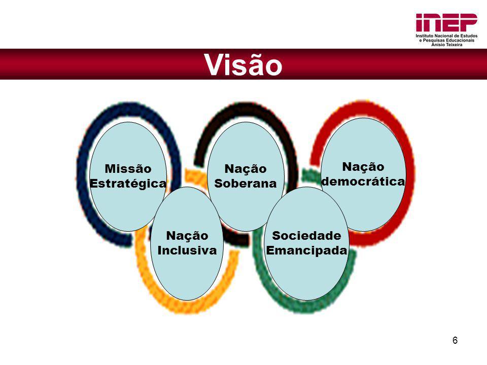 6 Missão Estratégica Nação Soberana Nação Inclusiva Nação democrática Sociedade Emancipada Visão
