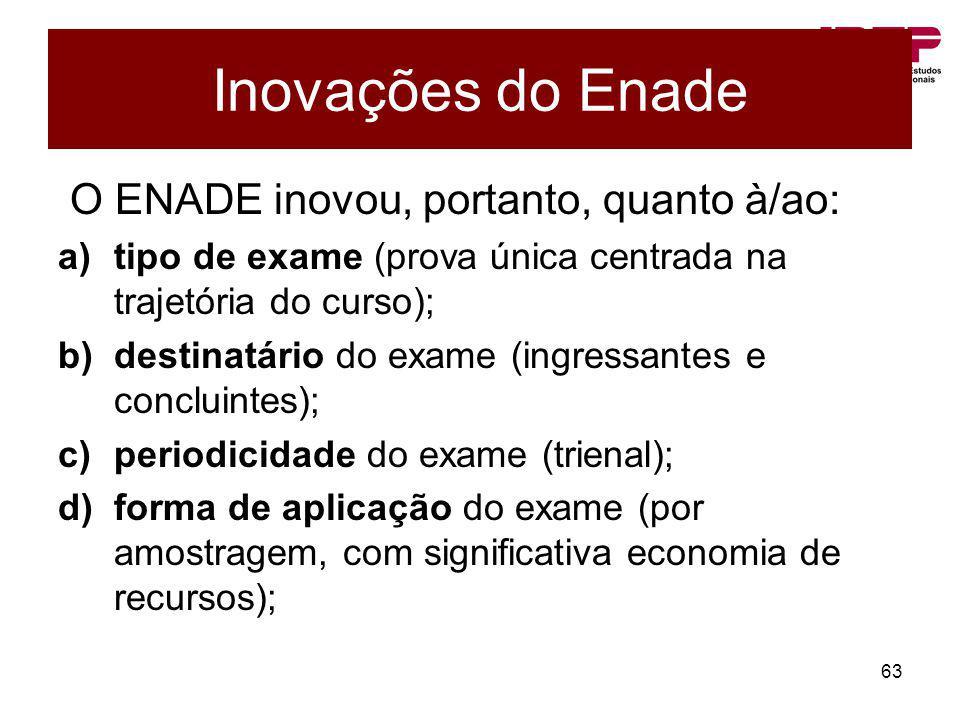 63 Inovações do Enade O ENADE inovou, portanto, quanto à/ao: a)tipo de exame (prova única centrada na trajetória do curso); b)destinatário do exame (i