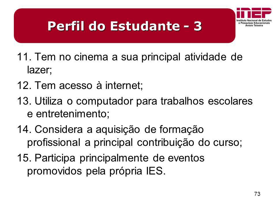 73 11. Tem no cinema a sua principal atividade de lazer; 12. Tem acesso à internet; 13. Utiliza o computador para trabalhos escolares e entretenimento