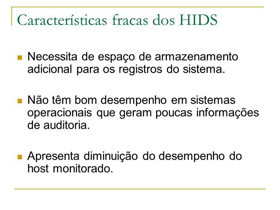 Características fracas dos HIDS Necessita de espaço de armazenamento adicional para os registros do sistema.