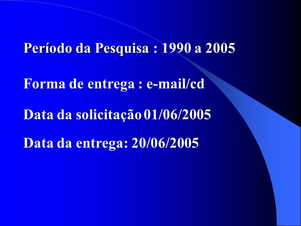 Forma de entrega : e-mail/cd Data da entrega: 20/06/2005 Período da Pesquisa : Período da Pesquisa : 1990 a 2005 Data da solicitação01/06/2005