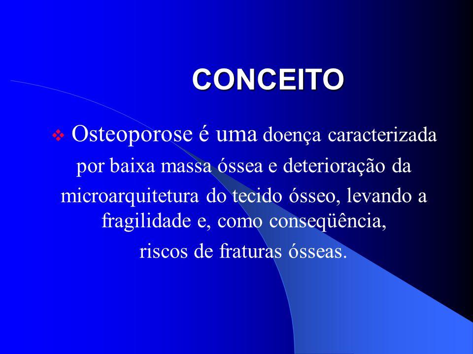 CONCEITO Osteoporose é uma doença caracterizada por baixa massa óssea e deterioração da microarquitetura do tecido ósseo, levando a fragilidade e, com