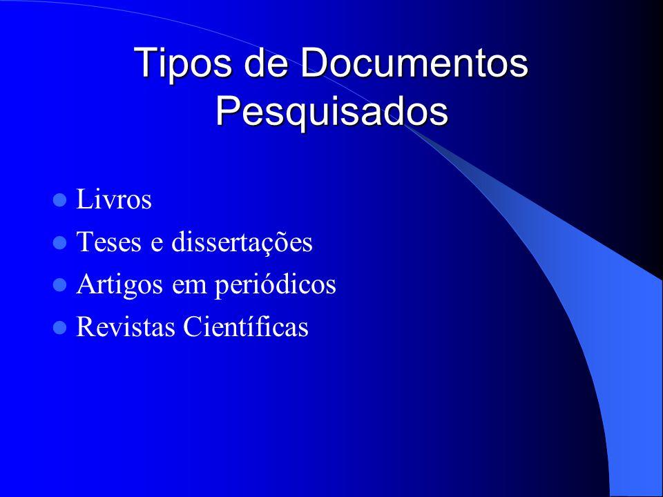 Tipos de Documentos Pesquisados Livros Teses e dissertações Artigos em periódicos Revistas Científicas