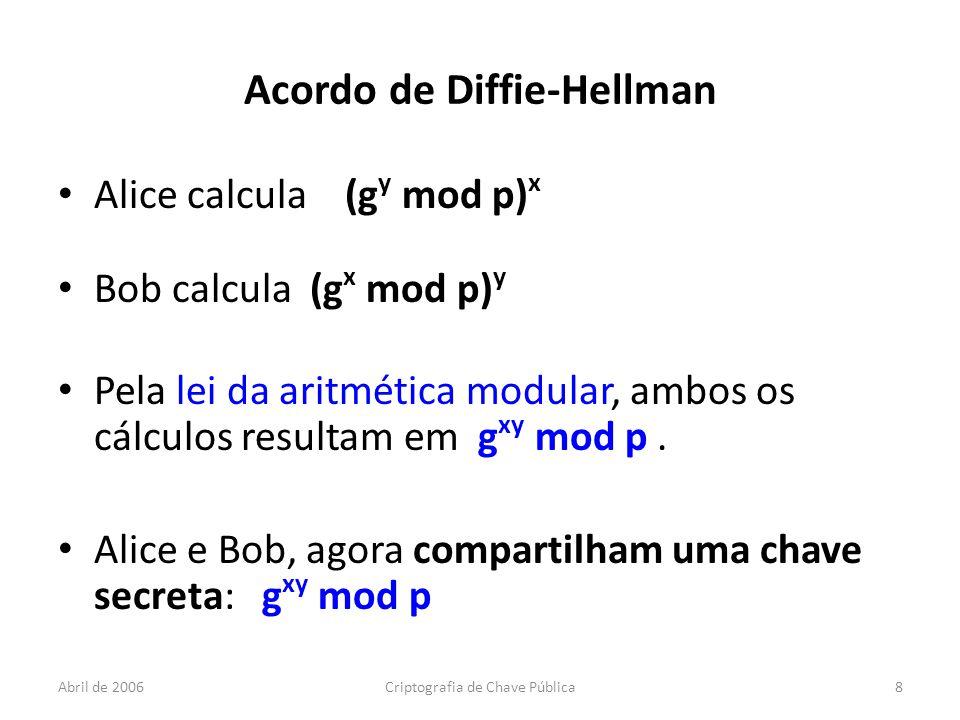 Abril de 2006Criptografia de Chave Pública8 Acordo de Diffie-Hellman Alice calcula (g y mod p) x Bob calcula (g x mod p) y Pela lei da aritmética modular, ambos os cálculos resultam em g xy mod p.