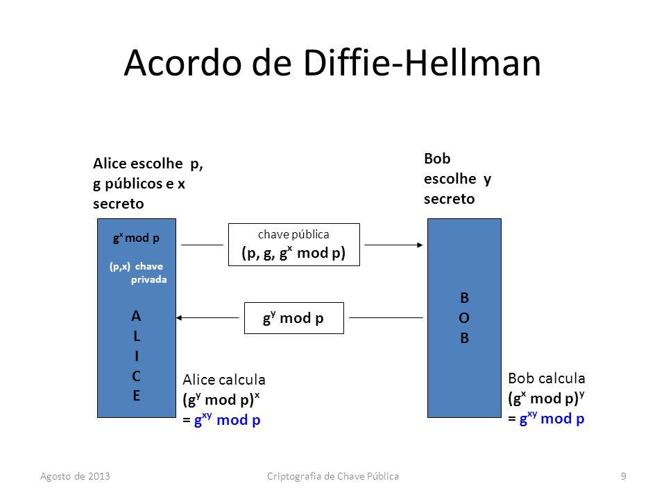 Agosto de 2013Criptografia de Chave Pública9 Acordo de Diffie-Hellman g x mod p (p,x) chave privada A L I C E BOBBOB Alice escolhe p, g públicos e x secreto Bob escolhe y secreto chave pública (p, g, g x mod p) g y mod p Alice calcula (g y mod p) x = g xy mod p Bob calcula (g x mod p) y = g xy mod p