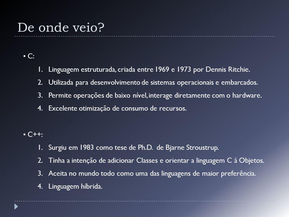 De onde veio? C: 1.Linguagem estruturada, criada entre 1969 e 1973 por Dennis Ritchie. 2.Utilizada para desenvolvimento de sistemas operacionais e emb