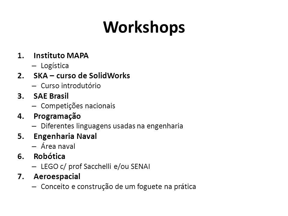 Workshops 1.Instituto MAPA – Logística 2.SKA – curso de SolidWorks – Curso introdutório 3.SAE Brasil – Competições nacionais 4.Programação – Diferente
