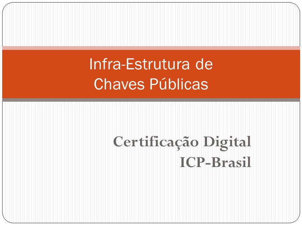 Certificação Digital ICP-Brasil Infra-Estrutura de Chaves Públicas