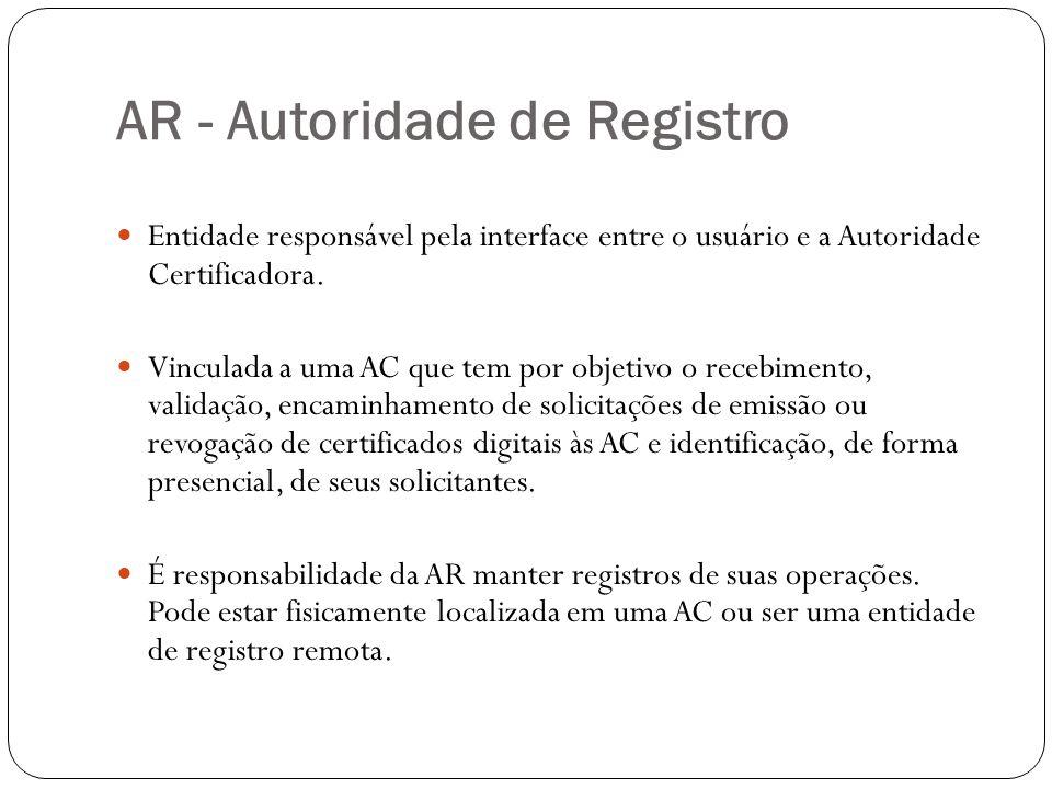 AR - Autoridade de Registro Entidade responsável pela interface entre o usuário e a Autoridade Certificadora. Vinculada a uma AC que tem por objetivo