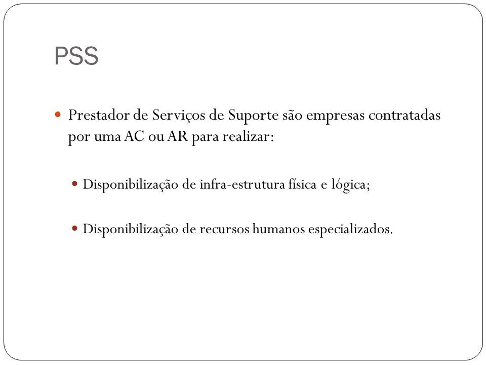 PSS Prestador de Serviços de Suporte são empresas contratadas por uma AC ou AR para realizar: Disponibilização de infra-estrutura física e lógica; Disponibilização de recursos humanos especializados.
