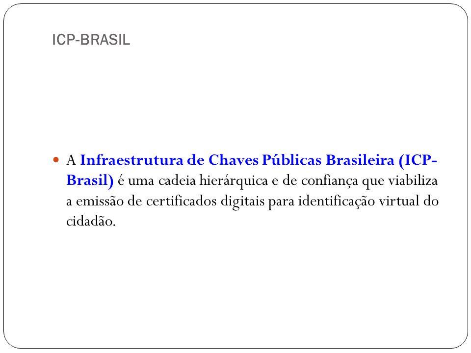 ICP-BRASIL A Infraestrutura de Chaves Públicas Brasileira (ICP- Brasil) é uma cadeia hierárquica e de confiança que viabiliza a emissão de certificados digitais para identificação virtual do cidadão.