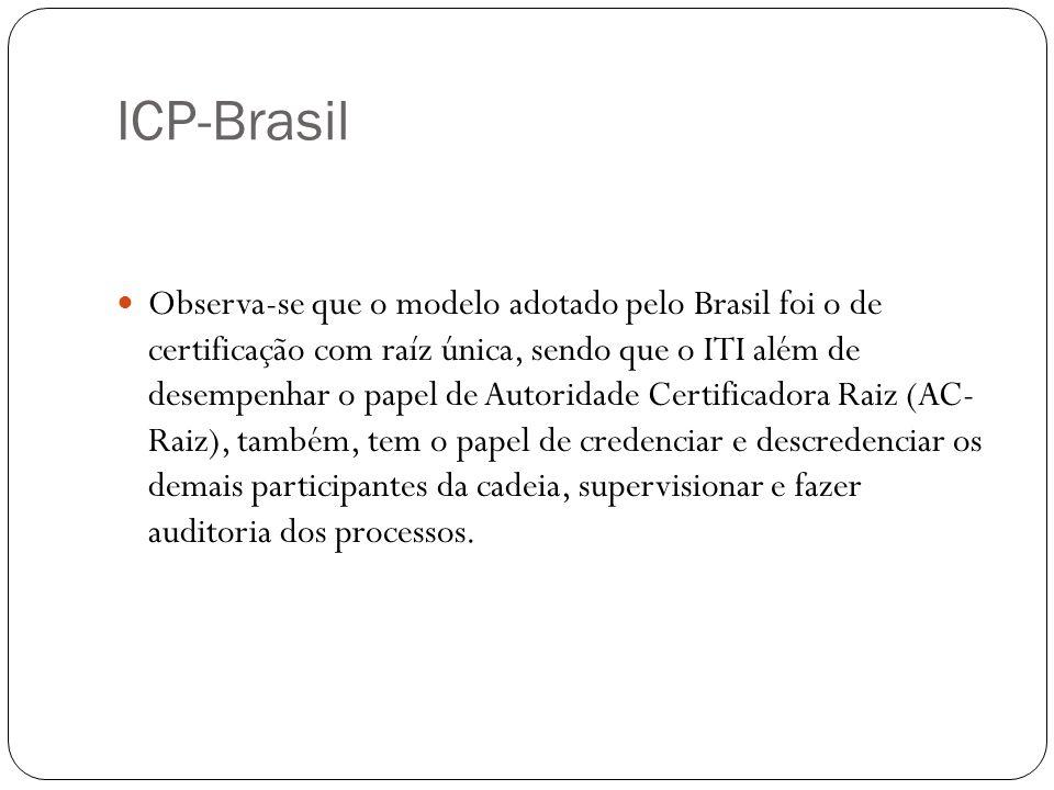 ICP-Brasil Observa-se que o modelo adotado pelo Brasil foi o de certificação com raíz única, sendo que o ITI além de desempenhar o papel de Autoridade Certificadora Raiz (AC- Raiz), também, tem o papel de credenciar e descredenciar os demais participantes da cadeia, supervisionar e fazer auditoria dos processos.