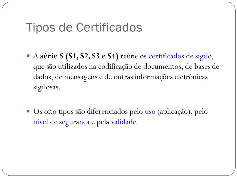 Tipos de Certificados A série S (S1, S2, S3 e S4) reúne os certificados de sigilo, que são utilizados na codificação de documentos, de bases de dados, de mensagens e de outras informações eletrônicas sigilosas.