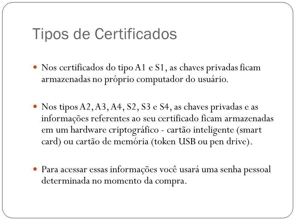 Tipos de Certificados Nos certificados do tipo A1 e S1, as chaves privadas ficam armazenadas no próprio computador do usuário. Nos tipos A2, A3, A4, S