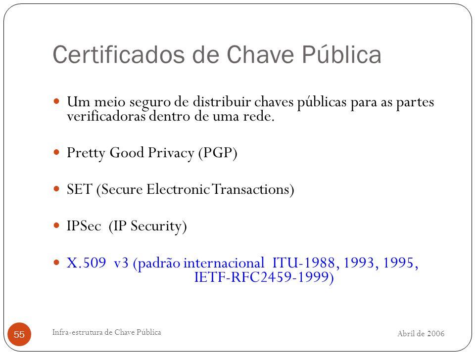 Abril de 2006 Infra-estrutura de Chave Pública 55 Certificados de Chave Pública Um meio seguro de distribuir chaves públicas para as partes verificadoras dentro de uma rede.